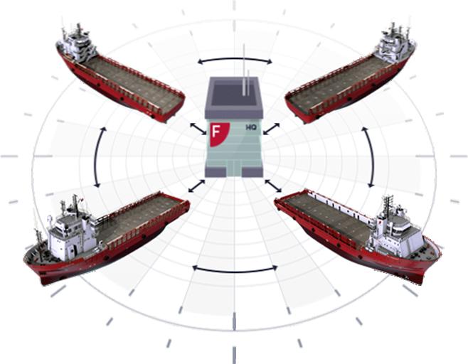 Fletcher Group | Vessel Management, Platform Supply & Logistics